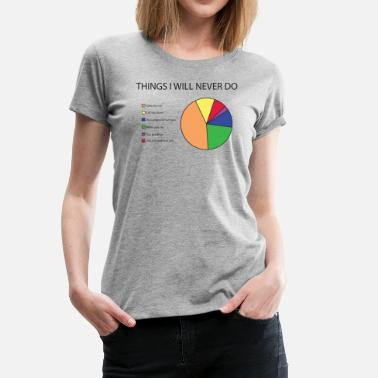 Funny Running Things I Will Never Do Pie Chart - Women's Premium T-Shirt