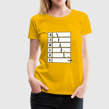 Strengths with scale - Vrouwen Premium T-shirt