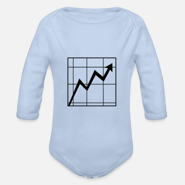 Price-to-pay Share price chart share price arrow - Organic Long-Sleeved Baby Bodysuit