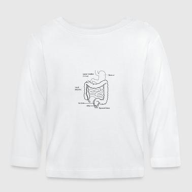 Suchbegriff: \'Anatomie\' Baby Langarmshirts online bestellen ...