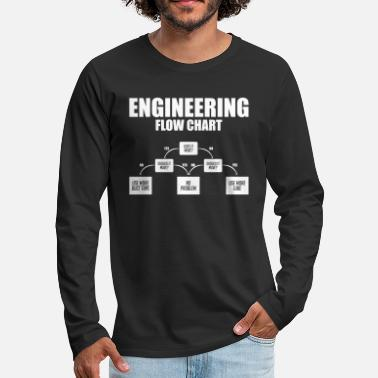 Flow Funny Engineering flow chart duct tape - Men's Premium Longsleeve Shirt