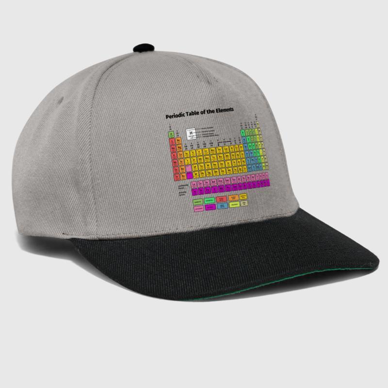 Tabla peridica de los elementos por accountaccount spreadshirt urtaz Image collections