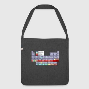 Pedir en lnea peridico bolsas y mochilas spreadshirt tabla peridica bandolera de material reciclado urtaz Image collections