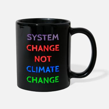 Change System change not climate change - Mok