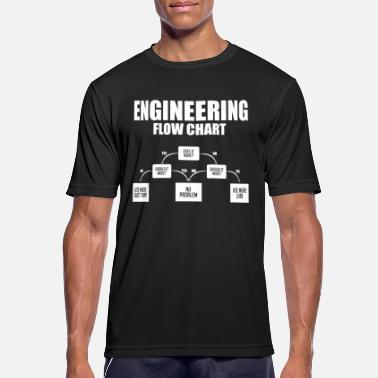 Funny Mechanic Funny Engineering flow chart duct tape - Men's Breathable T-Shirt