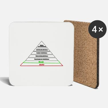 Teenager Maslow's need pyramid for teenagers - Coasters