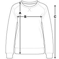 Größentabelle Frauen Premium Pullover