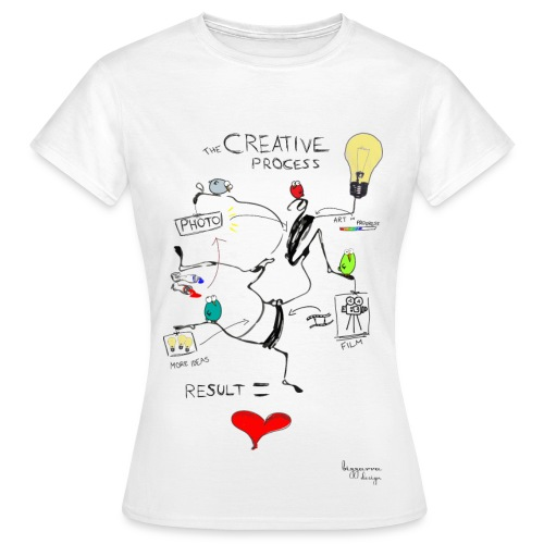 the Creative Process - Maglietta da donna