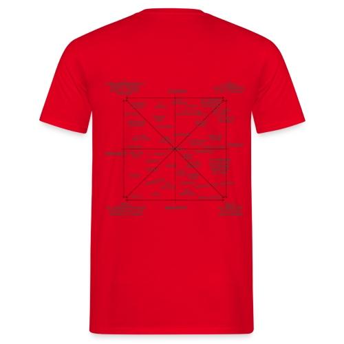 mappa semiotica cinefili - Maglietta da uomo
