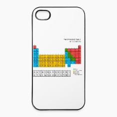 Periodic Table of elements Other