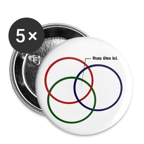 badges Réel - Imaginaire - Symbolique : vous êtes ici. - Badge grand 56 mm