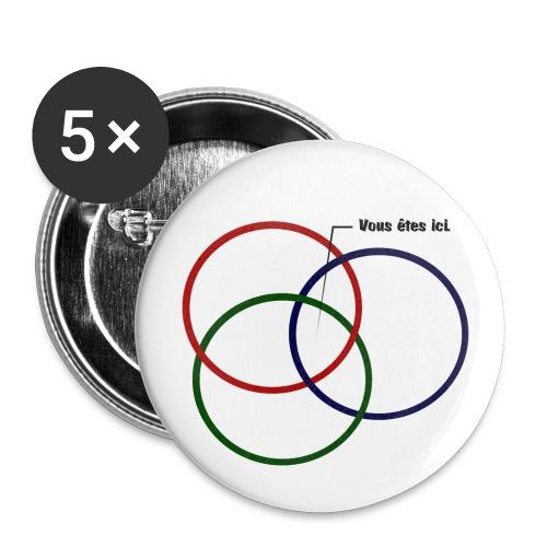 badges Réel - Imaginaire - Symbolique : vous êtes ici. - Badge moyen 32 mm