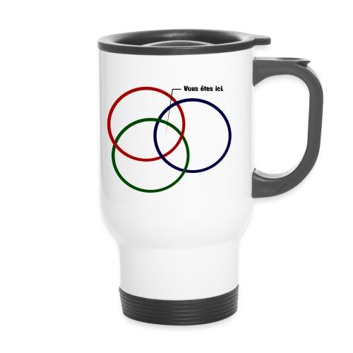 mug thermos Réel - Imaginaire - Symbolique : vous êtes ici. - Mug thermos