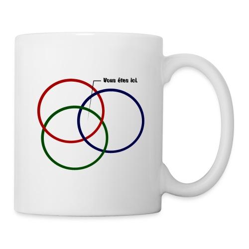 mug Réel - Imaginaire - Symbolique : vous êtes ici. - Mug blanc