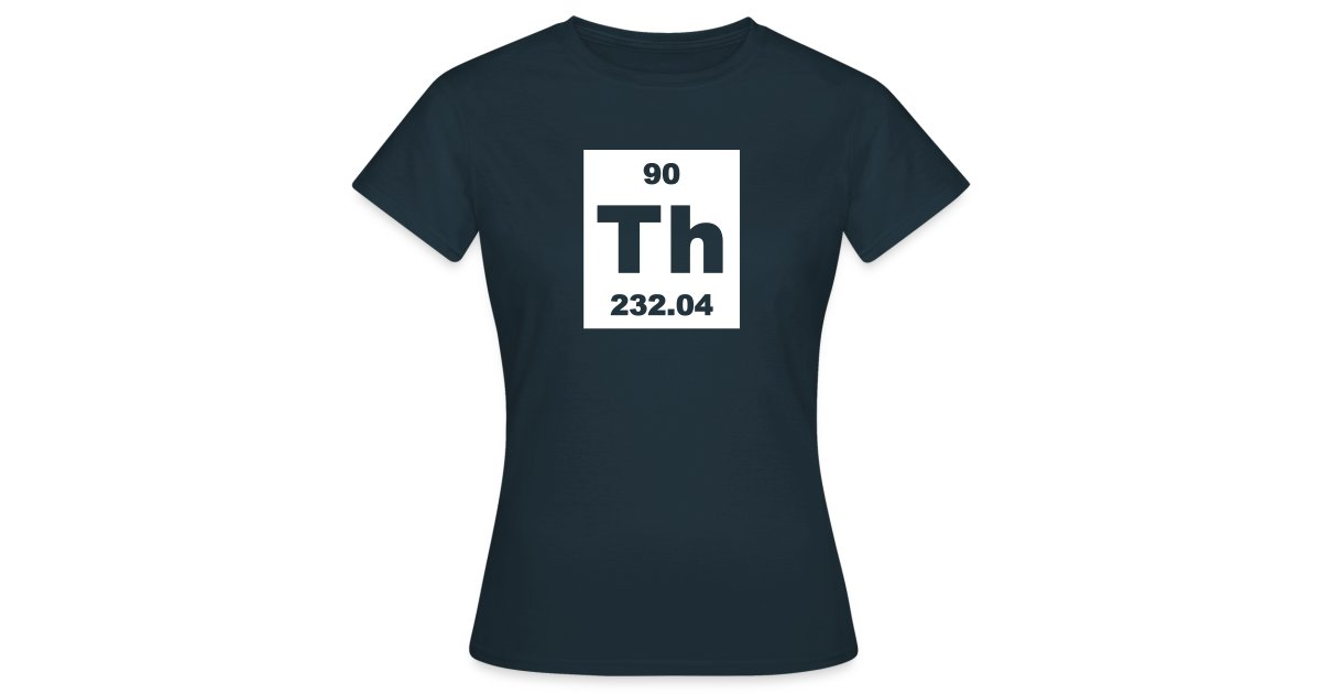 Periodic Table Words Thorium Th Element 90 Short Invert