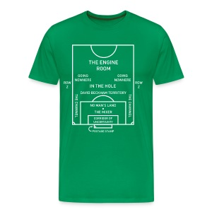 Mapping the Modern Football Pitch - Men's Premium T-Shirt
