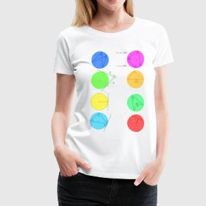Circle Theorem - Women's Premium T-Shirt