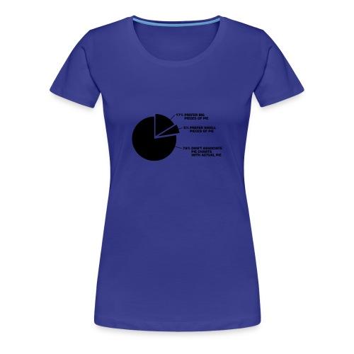 Pie chart - Vrouwen Premium T-shirt