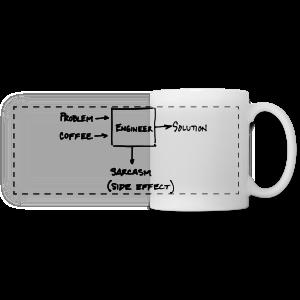 Engineer Solution - Panoramatasse