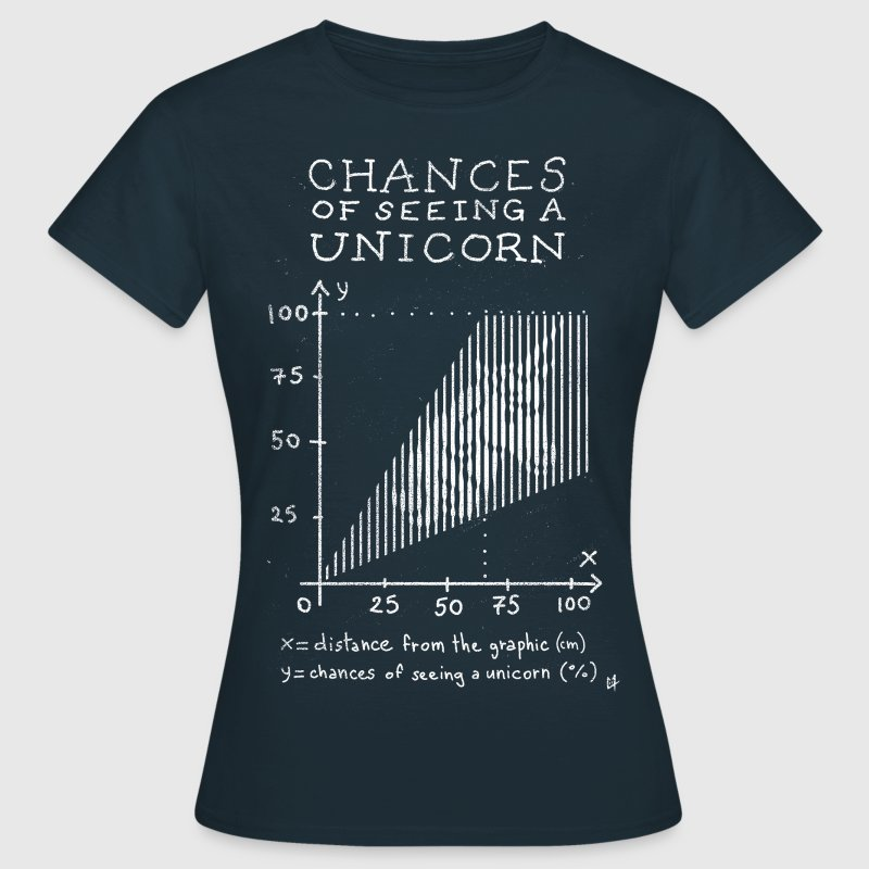 Unicorn Theory T-Shirts - Women's T-Shirt
