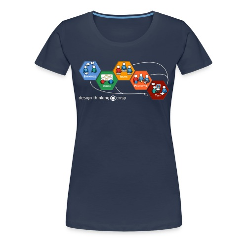 Design Thinking, Women's - Premium-T-shirt dam