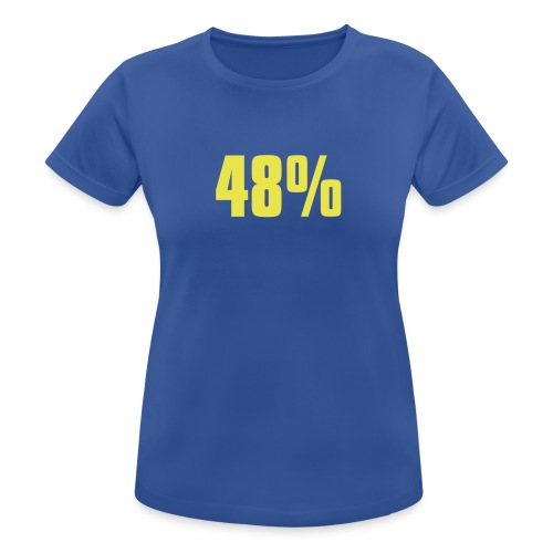 48% - Women's Breathable T-Shirt