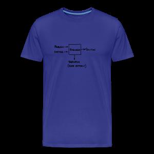 Engineer Solution - Männer Premium T-Shirt
