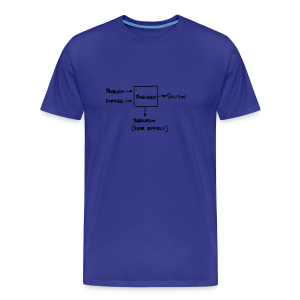 Engineer Solution - Männer Premium T-Shirt