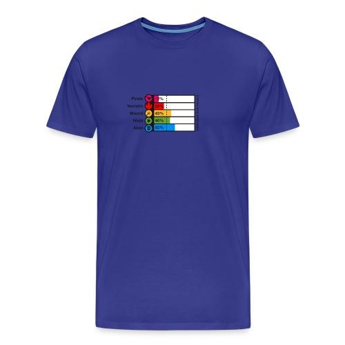 GDA - Männer Premium T-Shirt