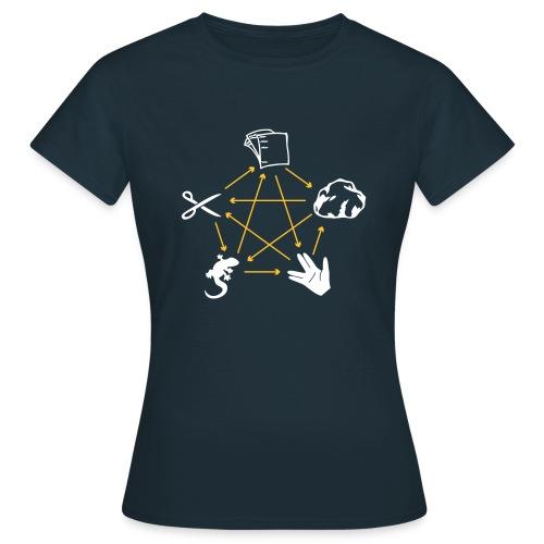 Rock-Paper-Scissors-Lizard-Spock Spielregeln - Women's T-Shirt