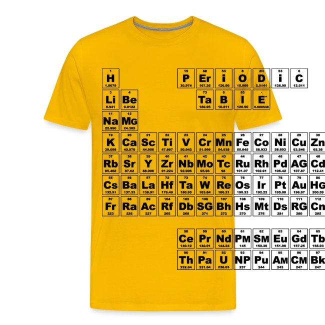 Periodic Table - Small (v3)