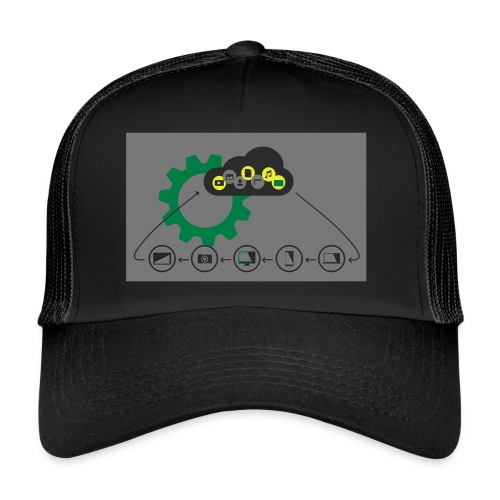 Pilvilaskenta - Trucker Cap