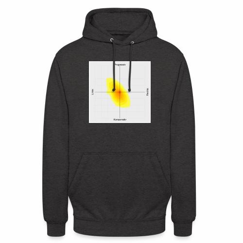 Heatmap - Unisex Hoodie