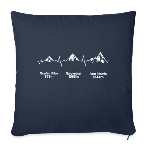 ECG Thee Peaks Dark Background - Sofa pillowcase 17,3'' x 17,3'' (45 x 45 cm)