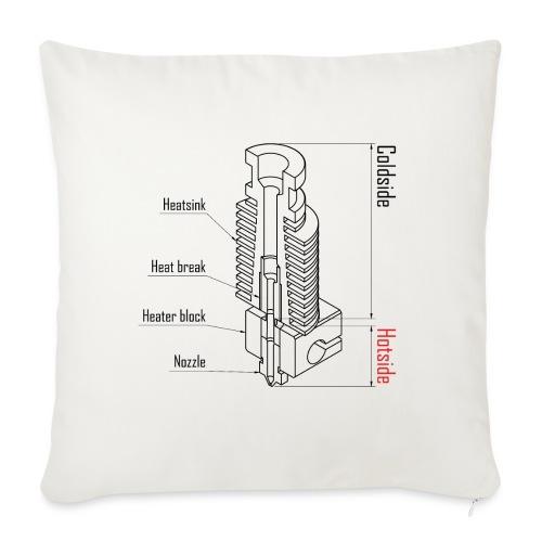 Hotend anatomy (no text). - Sofa pillow cover 44 x 44 cm