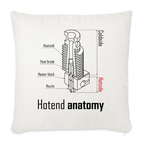 Hotend anatomy - Sofa pillowcase 17,3'' x 17,3'' (45 x 45 cm)