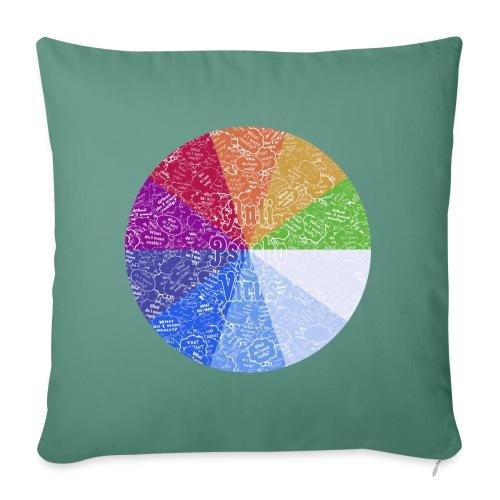 APV 10.1 - Sofa pillowcase 17,3'' x 17,3'' (45 x 45 cm)