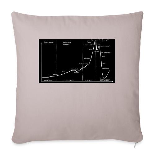 Stock market bubble cycle-Wall Street Cheat Sheet - Soffkuddsöverdrag, 45 x 45 cm