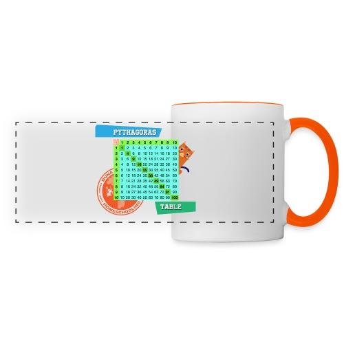 Pythagoras table - Panoramakopp