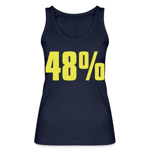 48% - Women's Organic Tank Top by Stanley & Stella