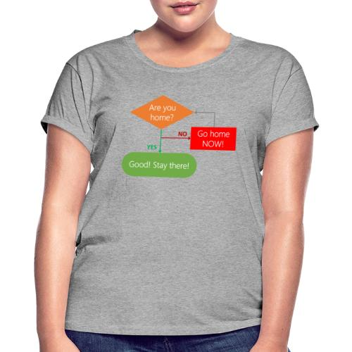 Are you home? - Women's Oversize T-Shirt