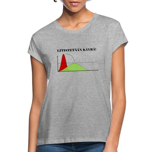 Flatten the curve - Women's Oversize T-Shirt