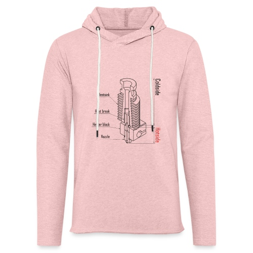 Hotend anatomy (no text). - Light Unisex Sweatshirt Hoodie