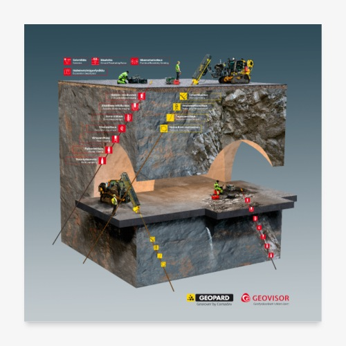 Kalliomekaniikka - Juliste 60x60 cm