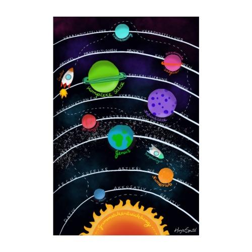 Grammatikposter - Poster 20x30 cm