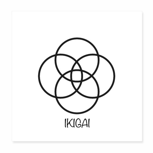 IKIGAI - Póster 20x20 cm