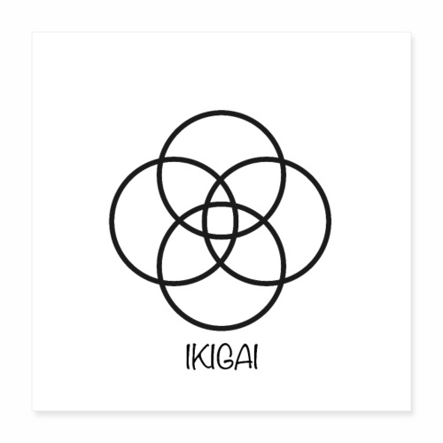 IKIGAI - Póster 40x40 cm