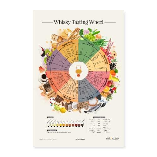 Whisky Tasting Wheel - Poster 60x90 cm