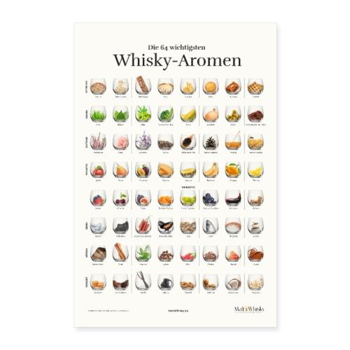 Die 64 wichtigsten Whisky-Aromen - Poster 60x90 cm