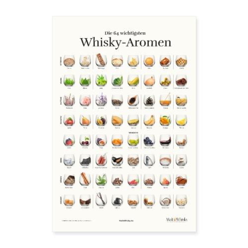 Die 64 wichtigsten Whisky-Aromen - Poster 40x60 cm